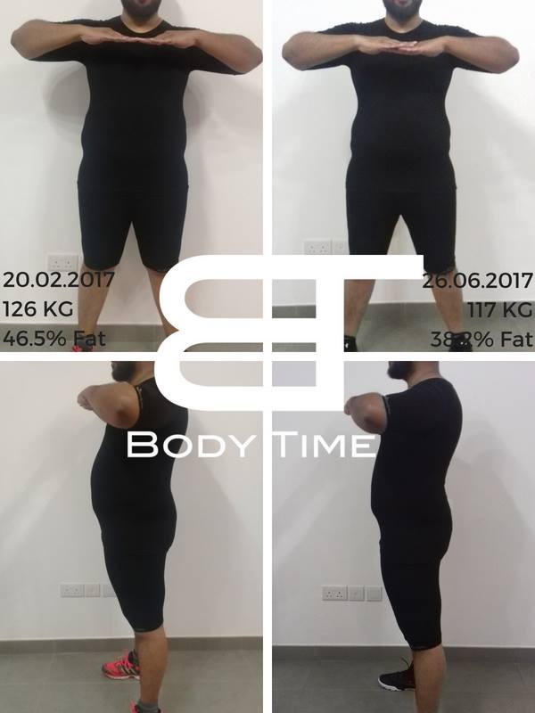 Before and After Body Time Lose Weight
