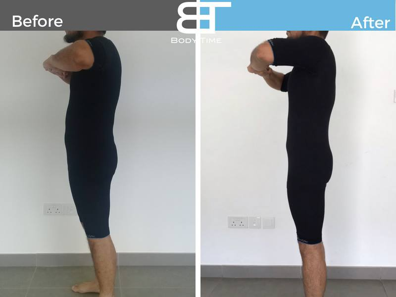 Before and After Body Time